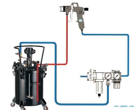 气动压力桶是由气动马达,空气调节器,安全阀,泄气阀,出料口,内桶及四