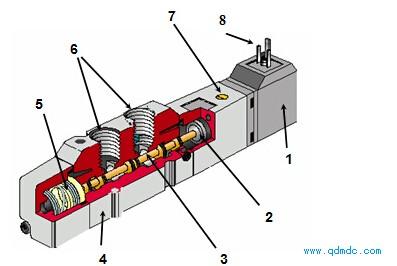 气压阀工作原理图解