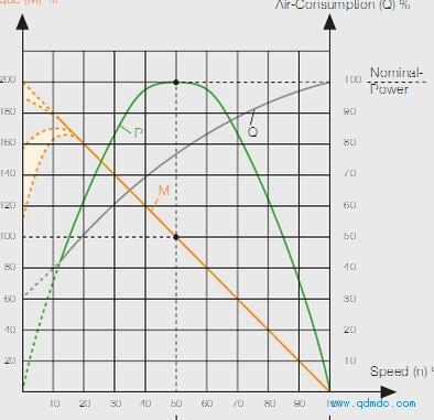 电动马达、气动马达和液压马达,它们的性能、价格、应用、优缺点对比|新闻动态-永嘉县圣邦自动化仪表有限公司