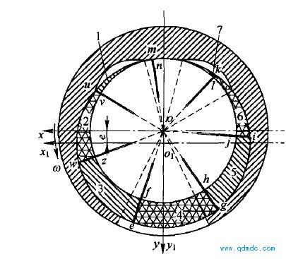 马达各叶片所处初始位置示意图。
