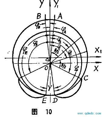 正反转性能相同的叶片式气马达