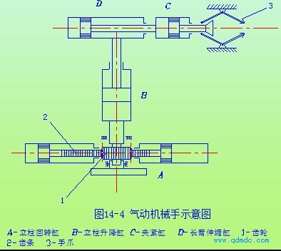 气动行程程序回路的设计图片