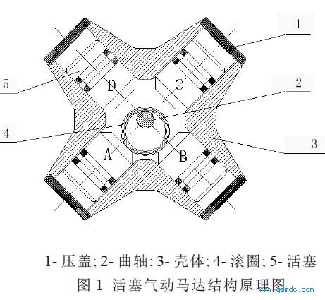 活塞式气动马达的结构原理