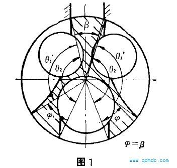 对称结构阀芯的径向活塞式气动马达图片