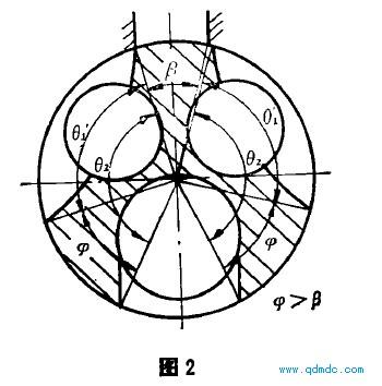 径向活塞式气动马达结构