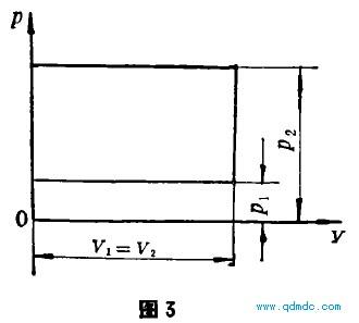 配气阀芯的径向活塞式气动马达