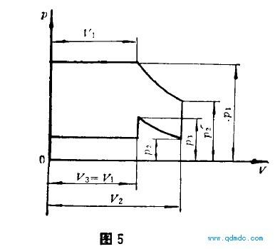 工作过程及理论示功图1