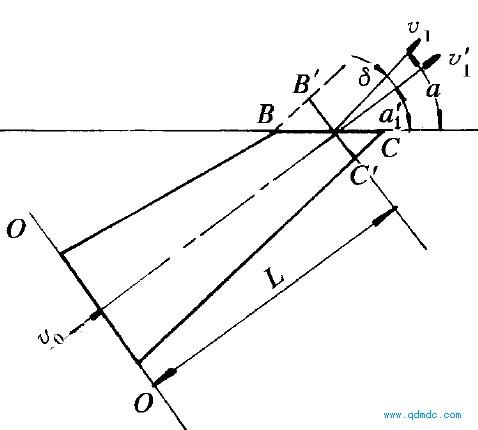气动马达喷咀内气体流动分析及有关几何参数