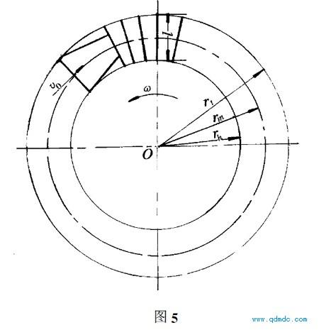 叶轮及导流器