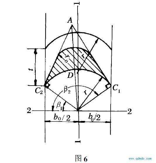 动叶轮单个叶片的形状