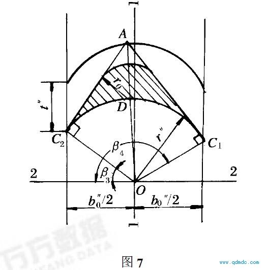 动叶轮单个叶片的形状1
