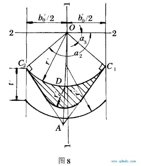 导流器的叶片数