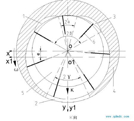 叶片式气动马达的结构简图