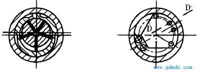 馬達葉片在葉片槽里的移動方式|新聞動態-永嘉縣创信平台自動化儀表有限公司
