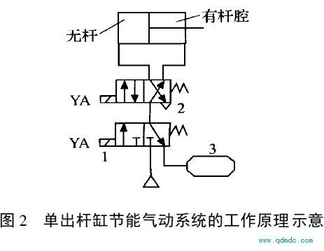 气缸电路工作原理图