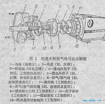 低速大扭矩气动马达原理特点