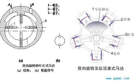 气动马达结构原理图图片