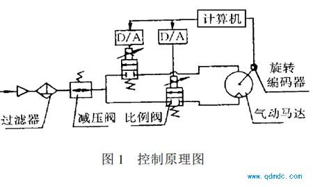 一个脉冲阀控制电路图