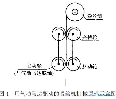 用气动马达驱动的喂丝机机械原理示意图