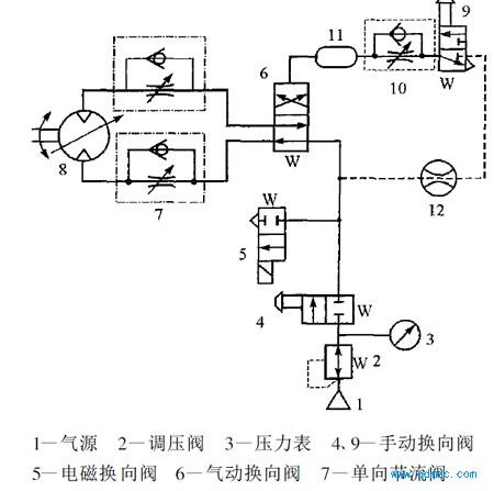电路系统图铁管符号怎么标