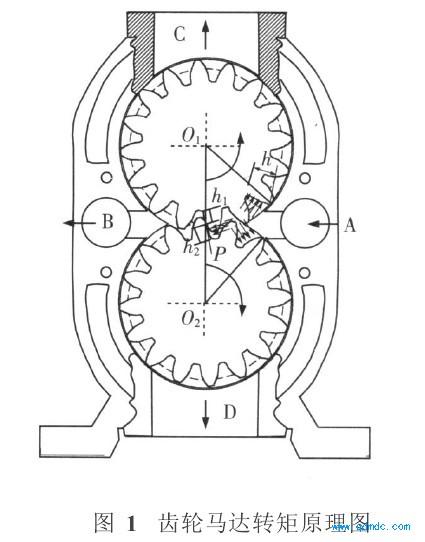 齿轮马达转矩原理图