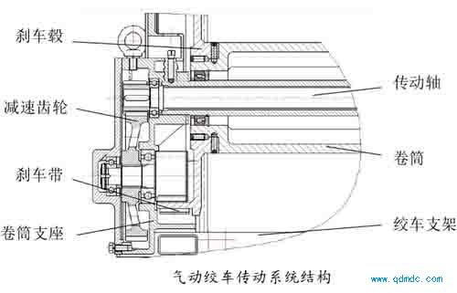 气动绞车传动系统结构